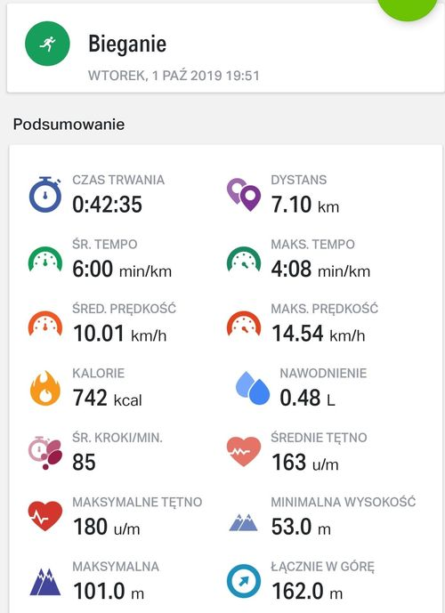 Select_20191001-204321_Endomondo.jpg