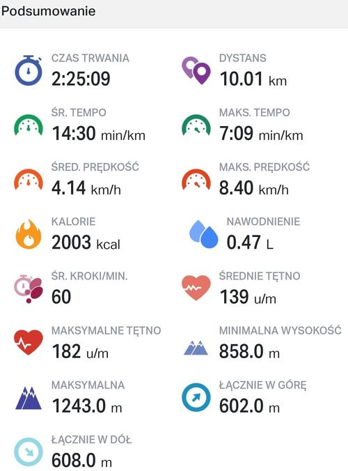 SmartSelect_20191011-213004_Endomondo.jpg